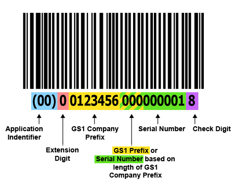 gsi sscc label